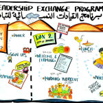 An example of a graphic facilitation.